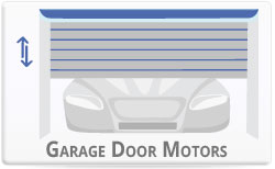 Garage Door Motors